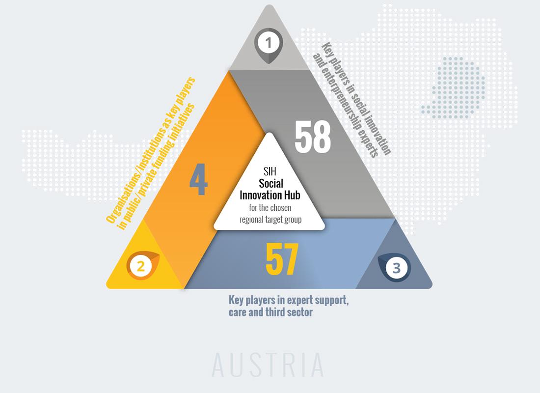 http://www.insituproject.eu/wp-content/uploads/2019/04/austria-bottom.jpg