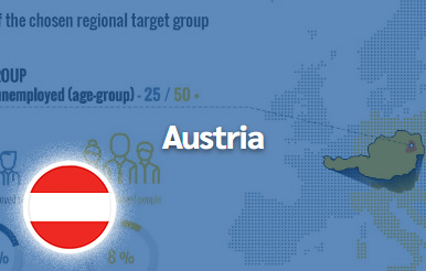 http://www.insituproject.eu/wp-content/uploads/2020/02/austria-2020.jpg