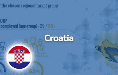 http://www.insituproject.eu/wp-content/uploads/2020/02/croatia-2020.jpg