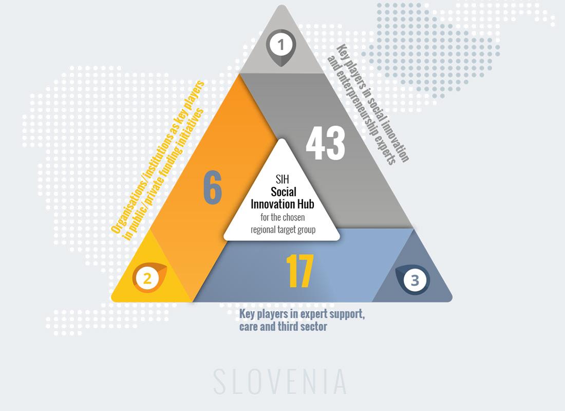 http://www.insituproject.eu/wp-content/uploads/2020/02/slovenia-bottom.jpg