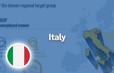 https://www.insituproject.eu/wp-content/uploads/2020/02/italy-2020.jpg