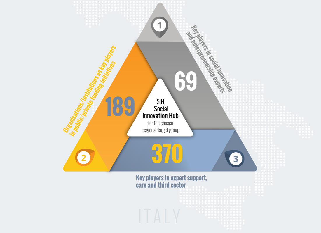 https://www.insituproject.eu/wp-content/uploads/2020/02/italy-bottom.jpg