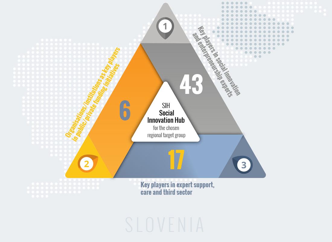 https://www.insituproject.eu/wp-content/uploads/2020/02/slovenia-bottom.jpg